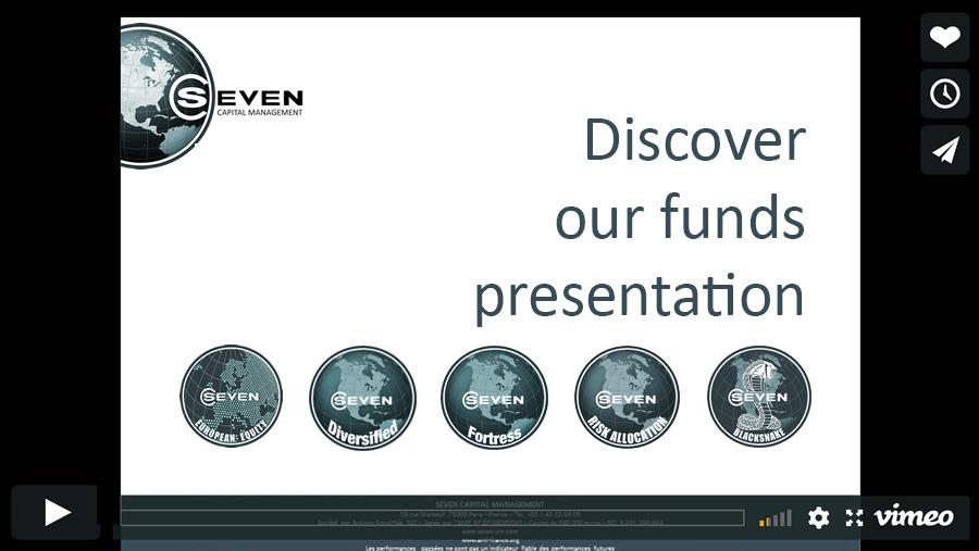 Seven Capital Management Seven Capital Management The Company